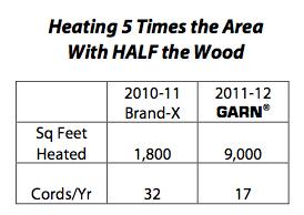 BarnConv_table_re_heating
