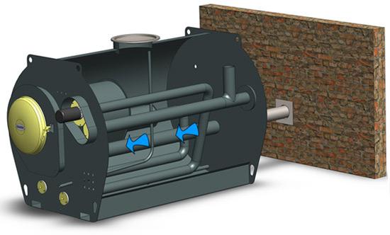 Garn Wood Boilers