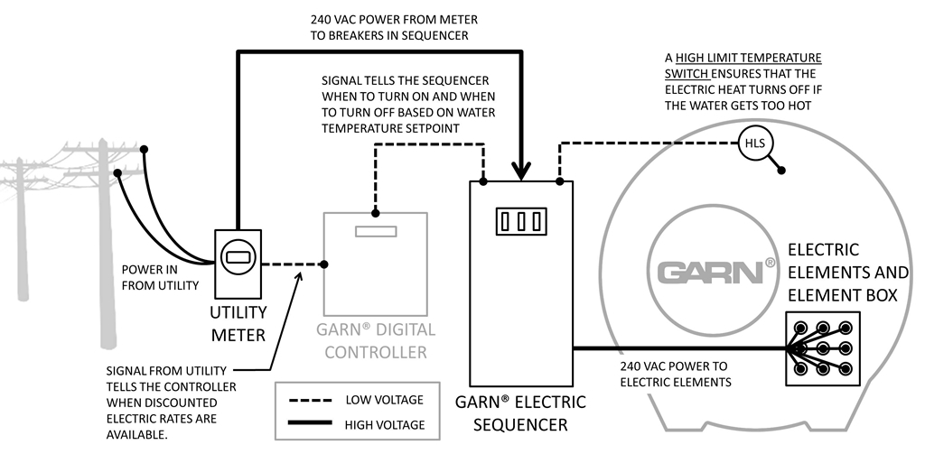 ElectricHeatingSchematic_Med